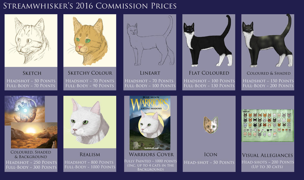 Character Design Commission Price : Commissions open by streamwhisker on deviantart