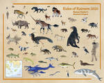 Tales of Kaimere Fauna 2020