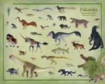 Fauna of Pakardia