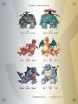 Pokemon - Kanto Starters and Johto Forms Wallpaper