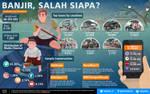 Bandung Flood Infographics