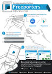 How to Use Freepoters App Infographic
