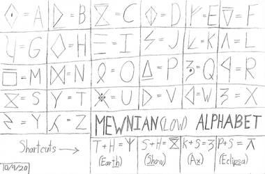 Low Mewnian alphabet (fanon)
