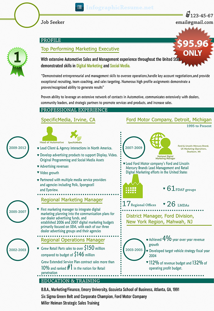 Digital Marketing Resume Example By Resumeinfographic On Deviantart