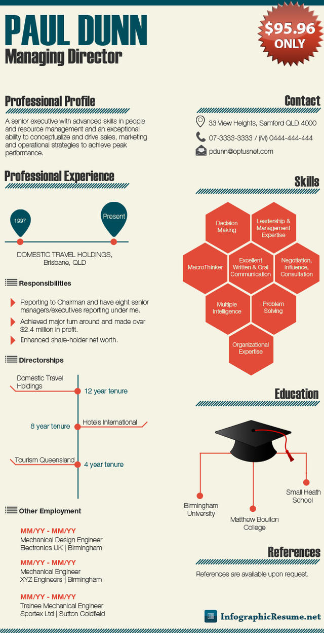 automotive infographic resume sample by resumeinfographic on deviantart