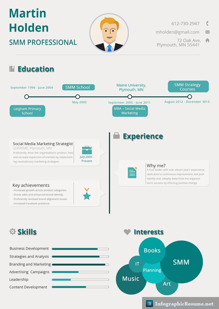 smm professional infographic resume sample by