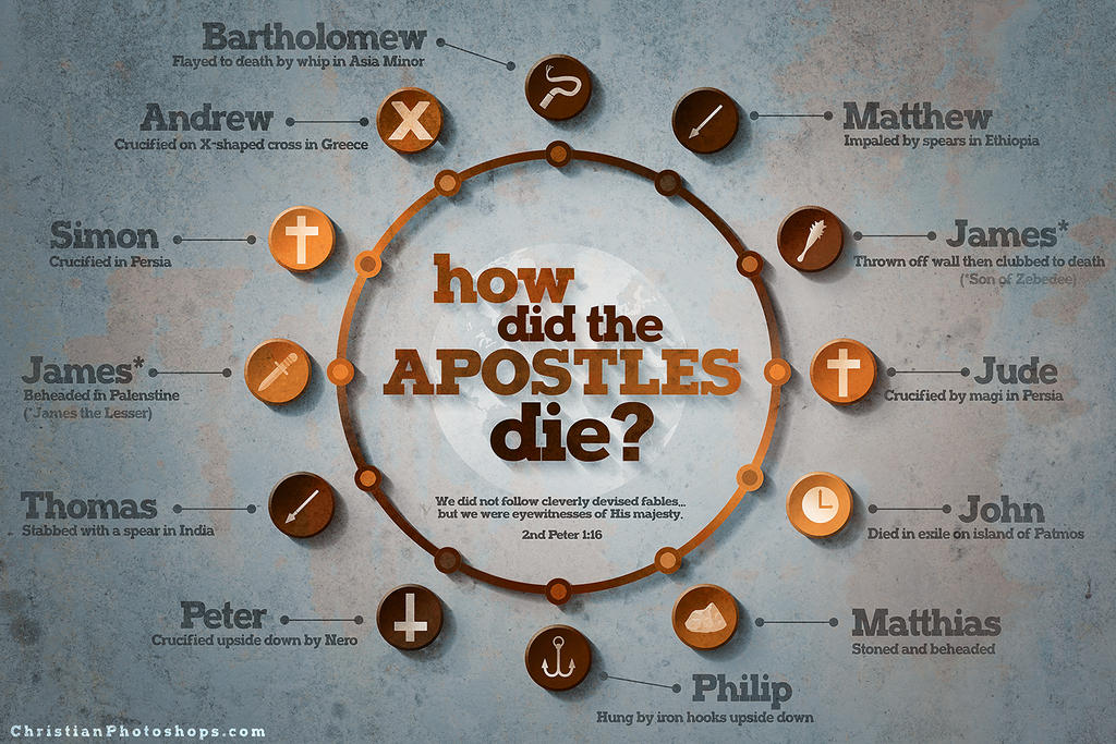 How Did The Apostles Die 650185848 on 12 Disciples