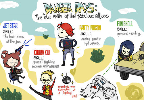Danger Days: The True Killjoys by tataboxx