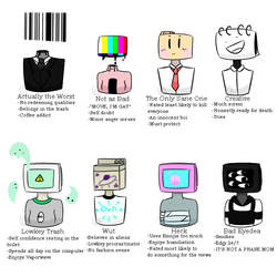 Tag yourself - Object Head edition