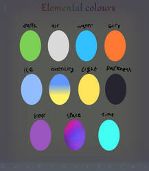 Elemental Chemistry|Element Colours