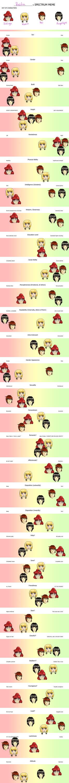 Oc Spectrum Meme