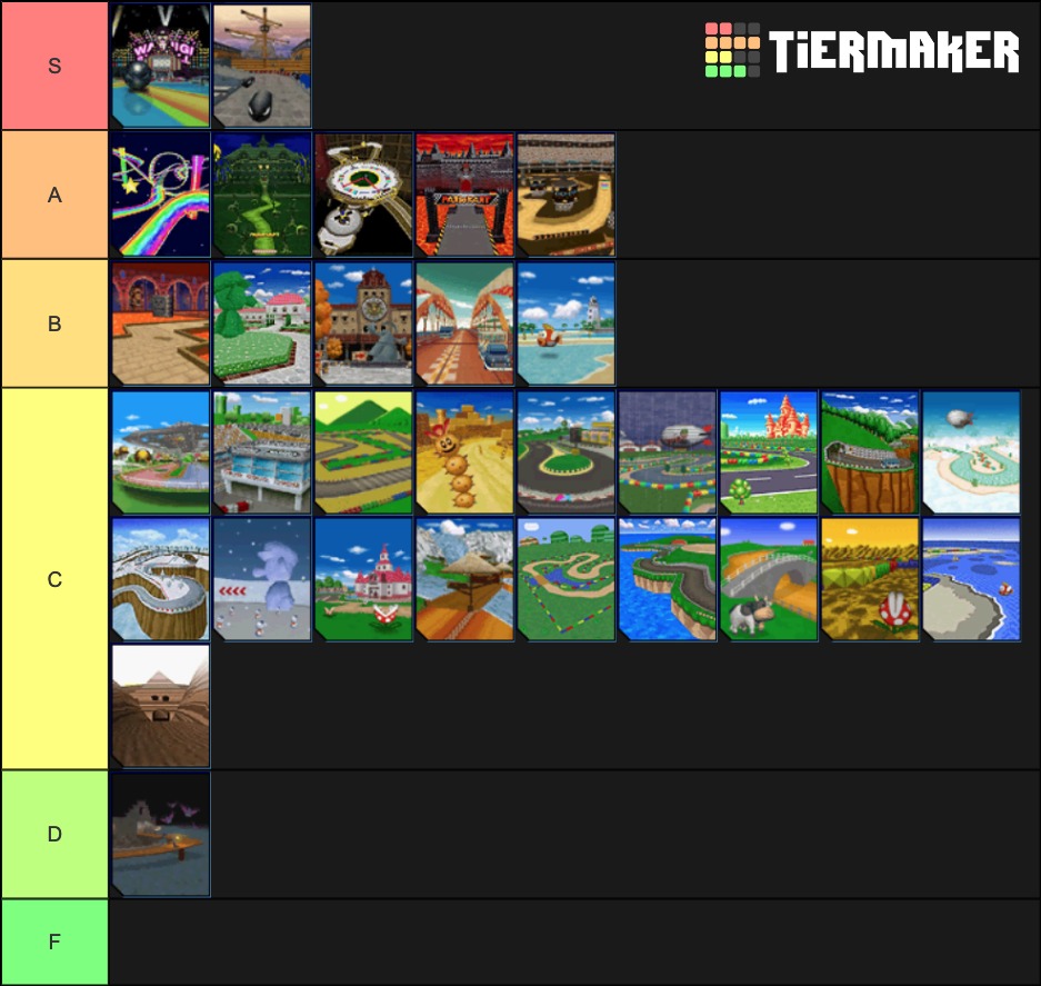 Mario Kart Ds Track Tier List By Pokemonger On Deviantart