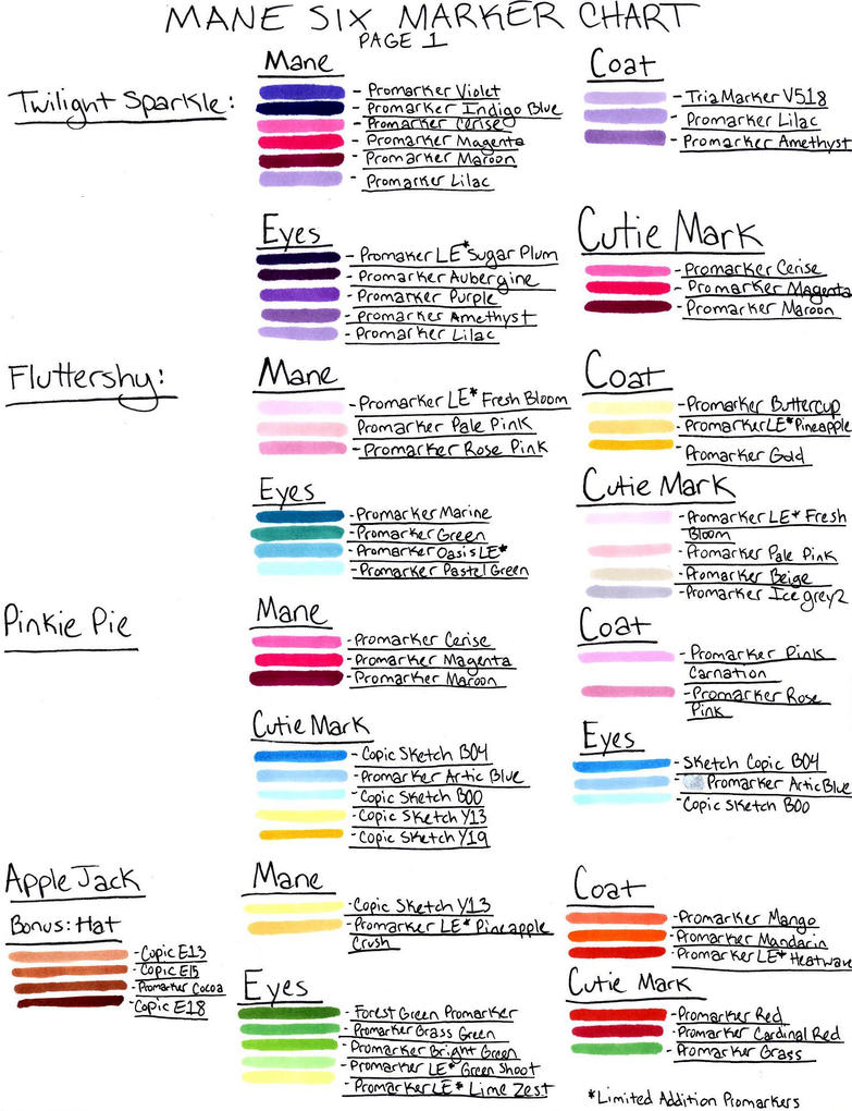 Mane six color chart page 1 by frostykat13 on deviantart mane six color chart page 1 by frostykat13 nvjuhfo Choice Image