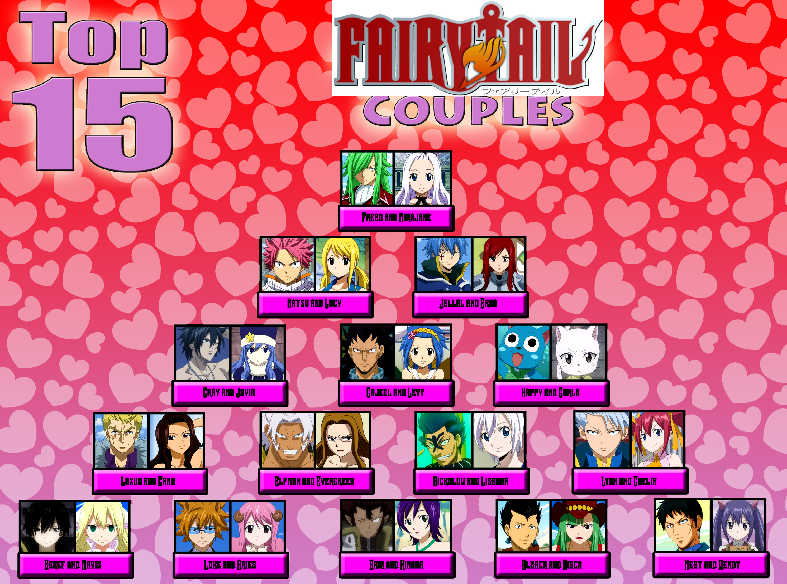 my top fifteen fairy tail couples by lady zaeliea on