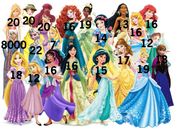 The Disney Princess And Females Ages by OliviaWhitley12 on ...