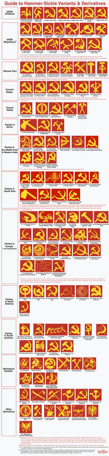 guide to hammer and sickle variants (updated)