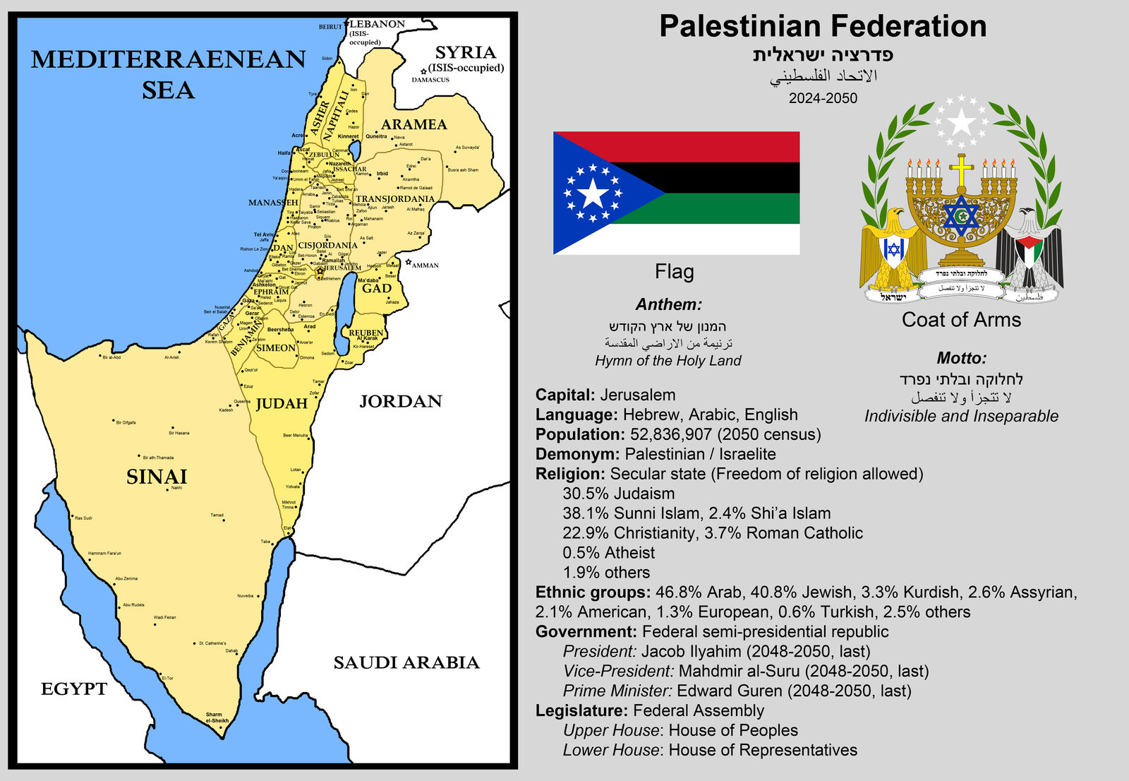 The Palestinian Federation (2024-2050)