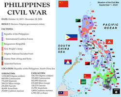 The Philippines Civil War (2015-2026) by Crisostomo-Ibarra