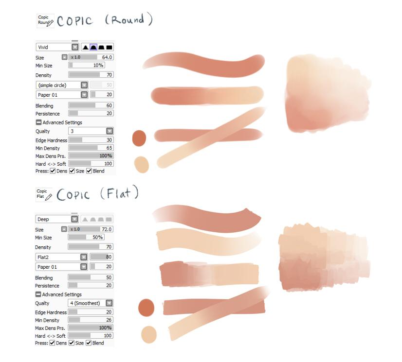 Using Paint Tool Sai