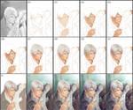 Ginko-process