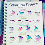 Anime Eyes References