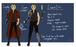 .::FMA/Soul Eater Crossover - Edward Elric::.