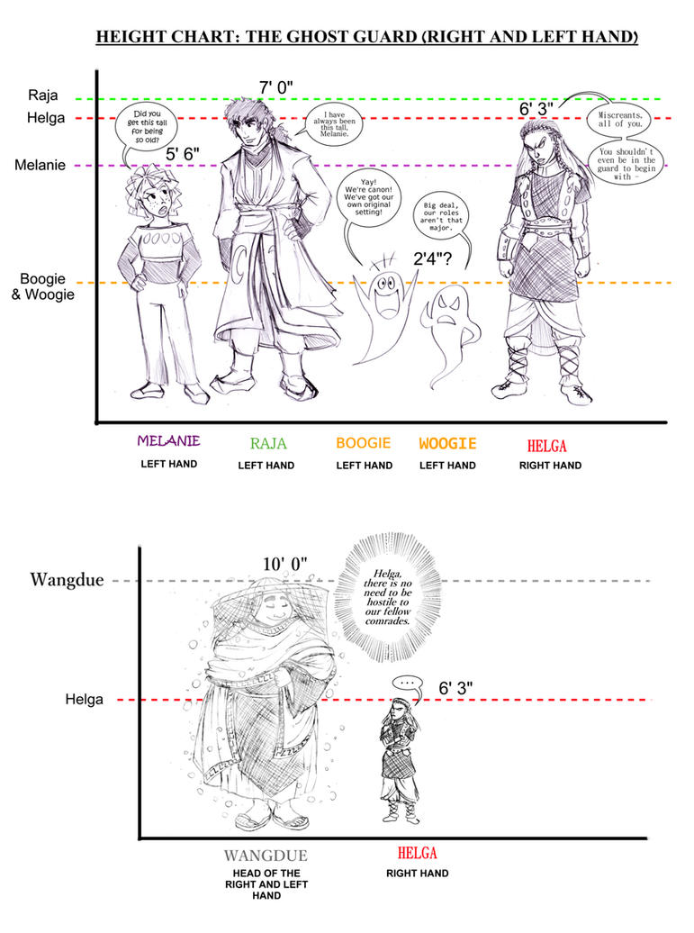 Elarthe's Ghost Guard: Height chart and info by diana-hnd