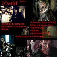 Zombie Basics - White Umbrella