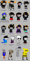 Homestuck According To My Bro by SquigglesOnPapers