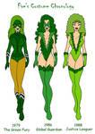 Fire's Costume Chronology Pt 1