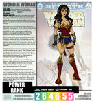 Wonder Woman TAS - Wonder Woman Revamp Profile