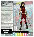 Wonder Woman TAS - Wonder Girl Redesign Profile