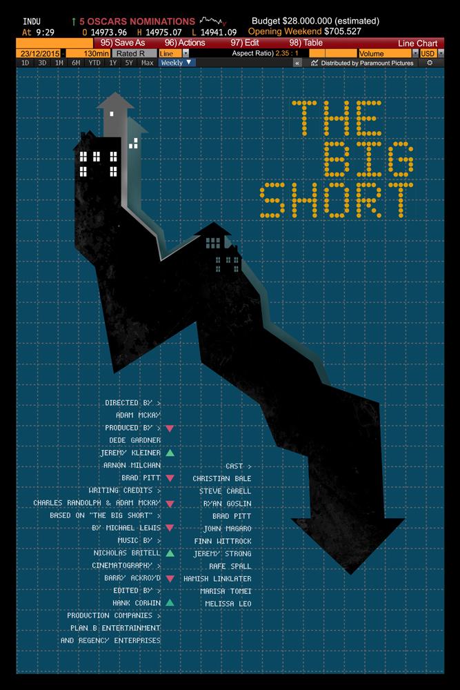 The Big Short by edgarascensao