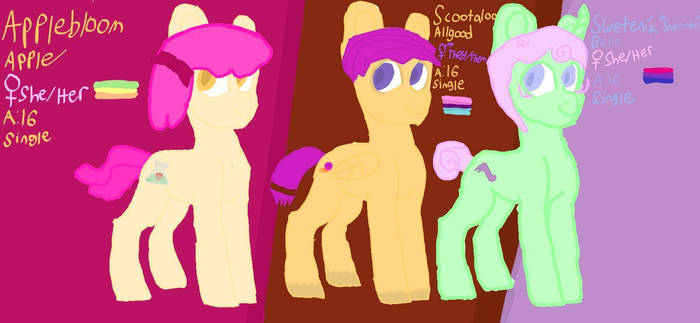Coverse AU CMC (Updated with Flags)