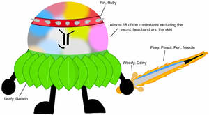 The Ultimate BFDI Fusion (Anatomy)