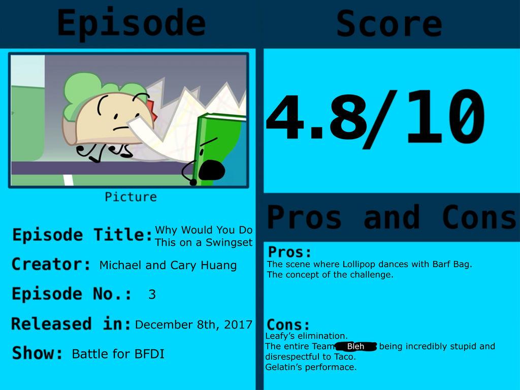 My Review Card on BFB 3 by GlazeSugarNavalBlock on DeviantArt