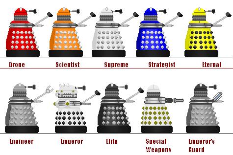 Progenitor Daleks Sprites 2 by shadowthewedgehog