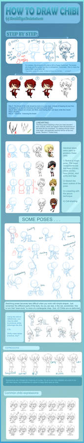 Mega Chibi Tutorial