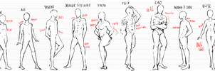 Body type and Height Reference