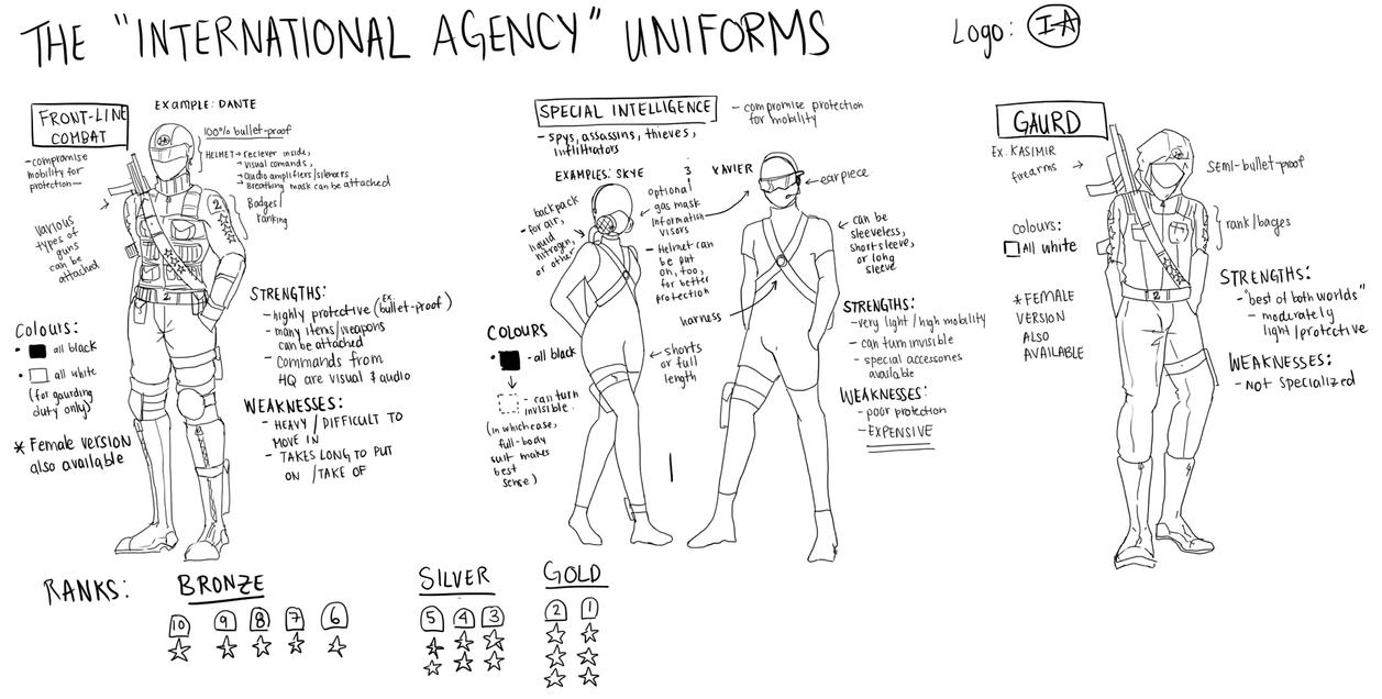 International Agency Uniform Ref by Calvariae