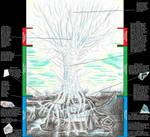 Old Scythe - The Tree