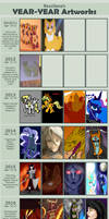 A Decade of Art by Rassiliana