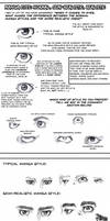 Eyes in Manga - The Different Realistic Styles
