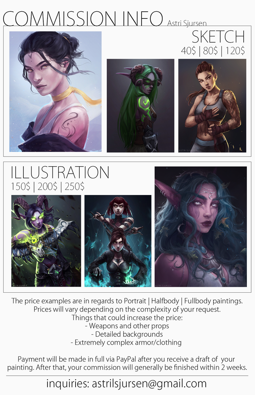 Commissions by AstriSjursen