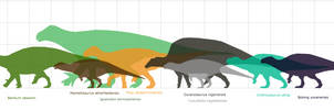 Iguanodontidae