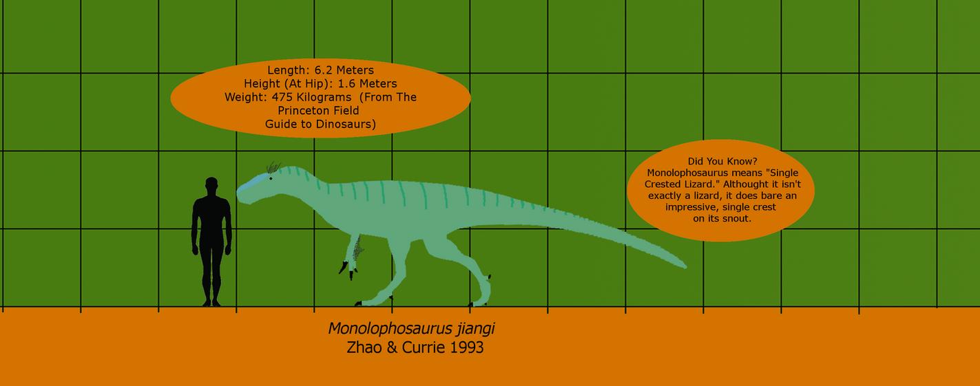 Monolophosaurus by Veterufreak