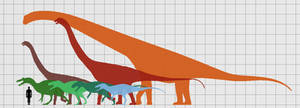 Large Dinosaurs of Southeast Asia and China
