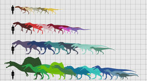 Every Megalosauroid by Veterufreak