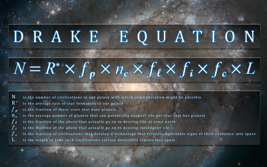 Drake Equation Infographic