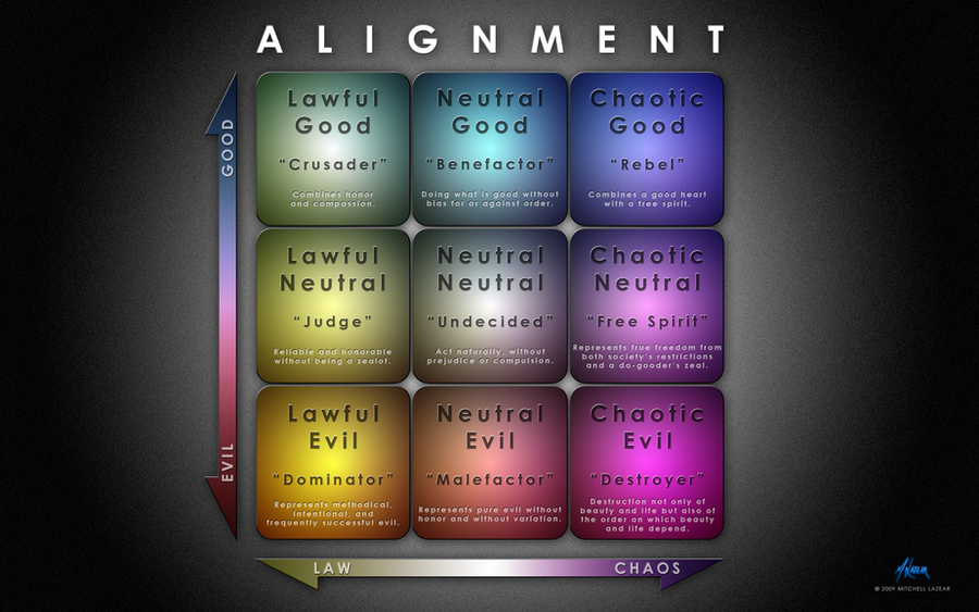 Alignment by MitchellLazear